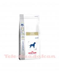 Royal Canin Fibre Response FR23 2Kg